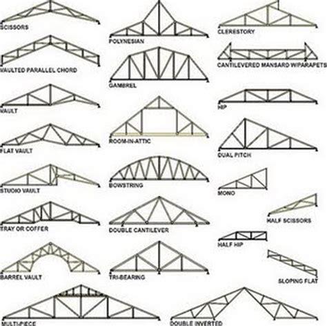 PEMBORONG BANGUNAN: Rangka Atap Baja Ringan