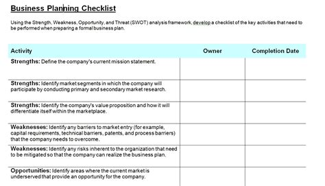 Business Planning Checklist Template Business Plan Template Word