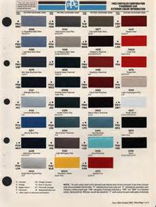Chrysler Paint Codes Paint Chips 1993 Chrysler Acclaim