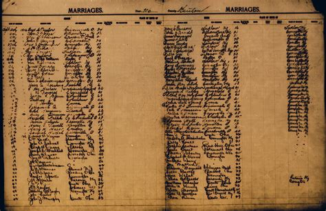 Kenton County Marriage Records For More Info On The Individuals Below Sept 12 1906