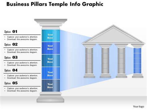 0914 Business Plan Business Pillars Temple Info Graphic Powerpoint Presentation Template Strategic Pillars Template