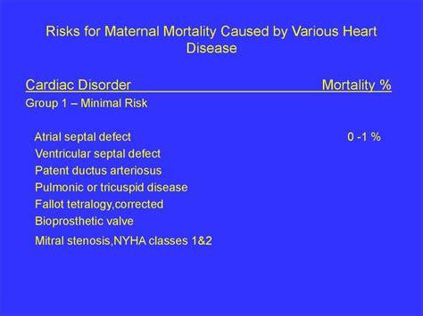 q risk for heart disease cardiovascular disease in pregnancy презентация онлайн