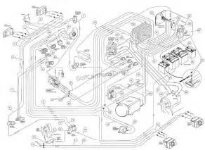 wiring diagram for 1999 48 volt club car 2001 club car wiring diagram wiring diagrams