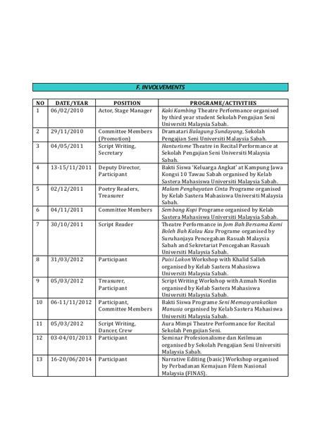 contoh buat resume contoh resume in