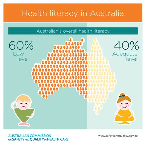 social media health literacy a inclusive practice health literacy