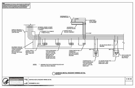 gfci outlet  switch wiring diagram  wiring diagram