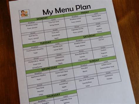 my family plan prepared lds family menu planning using a list of master