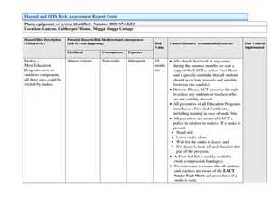 Risk Assessment Sample Report Best Photos Of Risk Assessment Examples Safety Risk