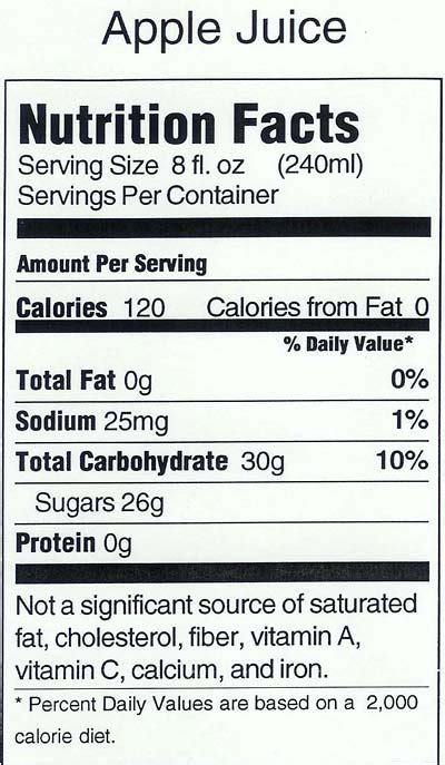 apple nutrition facts consumer education apple processors