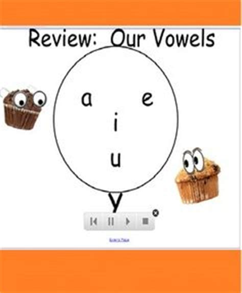 pattern core activities 1000 images about vccv pattern on pinterest syllable