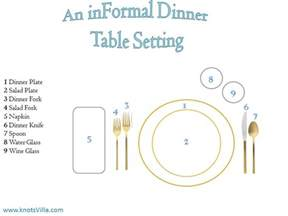 How To Set The Table by How To Set Your Dinner Table Place Settings Knotsvilla