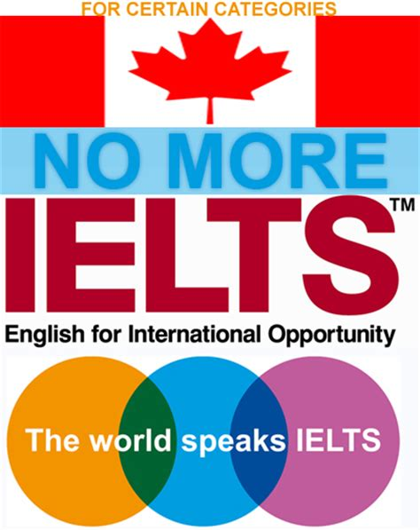 Mba Colleges In Canada Without Ielts by Ielts Test For Canada Immigration Language Requirement