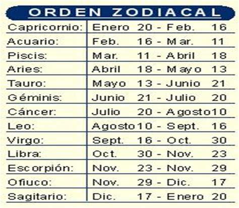 Calendario Zodiacal Fechas Ecos De Tierra Adentro Edta Comunicaci 243 N Alternativa