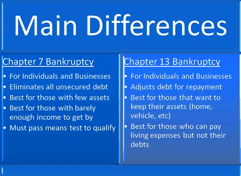 how soon after bankruptcy can you buy a house los osos california how long after filing bankruptcy