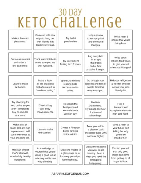 Pdf Ketogenic Diet Beginners Weight Effectively by Keto 30 Day Challenge Printable Free 30 Day Keto