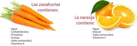 alimentos que contienen sales minerales componentes de los alimentos portal acad 233 mico del cch