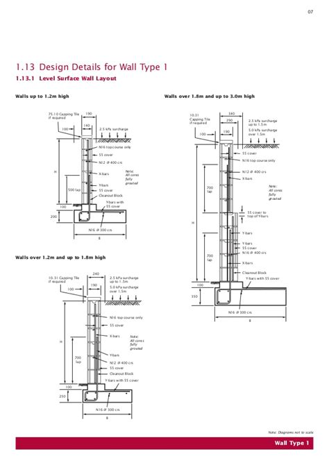 Top Rated Floor Plans how to build a besser block wall apc