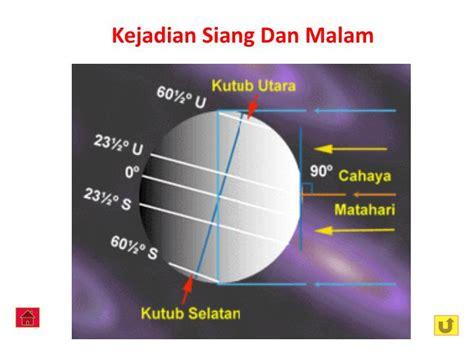 Esther Siang Dan Malam ppt geografi ting satu powerpoint presentation id 5499444