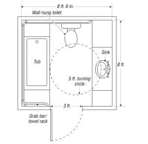 Handicap bathroom design gif bathroom doors inch doors doors swings