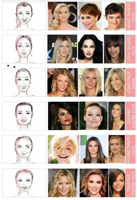 types of head for haircuts hairstyles to fit your face shapes for perfect haircut