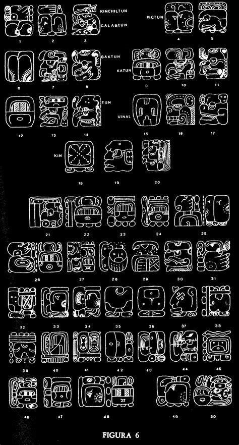 figuras geometricas significado simbolico signos y significados en las inscripciones mayas