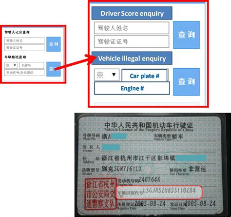 How To Check Property Records Driving In Beijing Check If You Records Scout Real