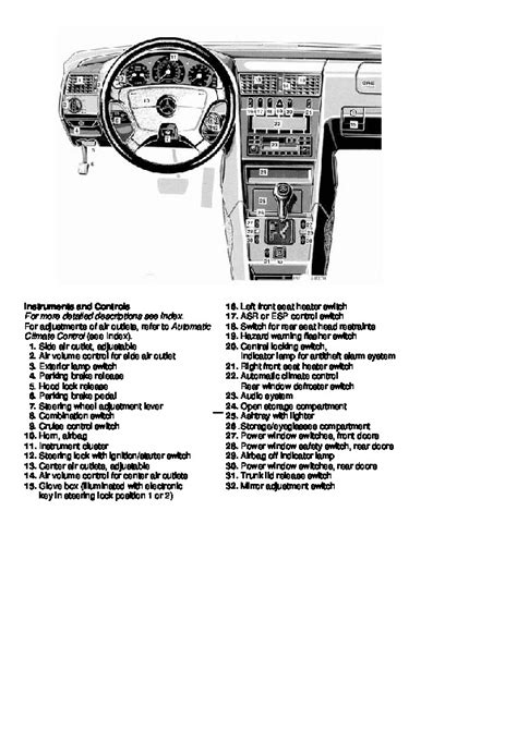 Mercedes C200 1997 Manual 1995 2000 mercedes c230 c280 c36 amg c43 amg w202