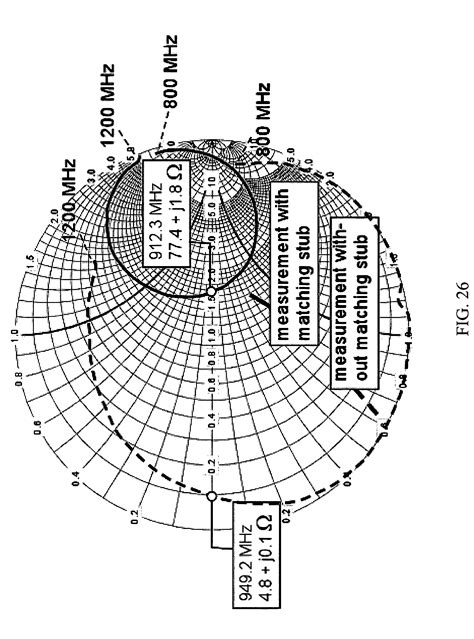 sketch radiation pattern patent us7183994 compact antenna with directed radiation