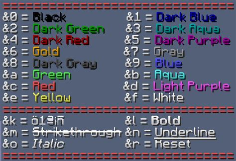 mc color codes bukkit color codes minecraft