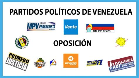 imagenes politicas graciosas venezuela partidos pol 237 ticos de venezuela oposici 243 n 191 hay derecha