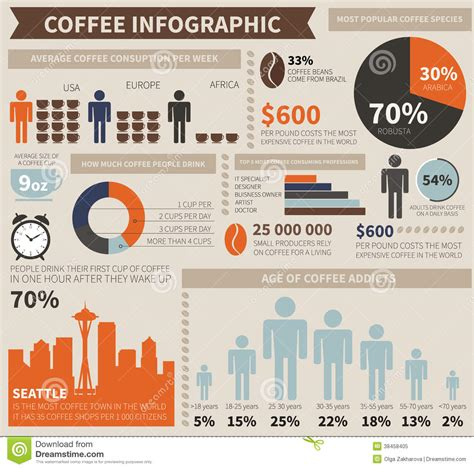 Coffee Infographic Royalty Free Stock Photo   Image: 38458405