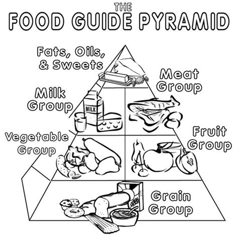 coloring page for food pyramid free coloring pages of pyramid food