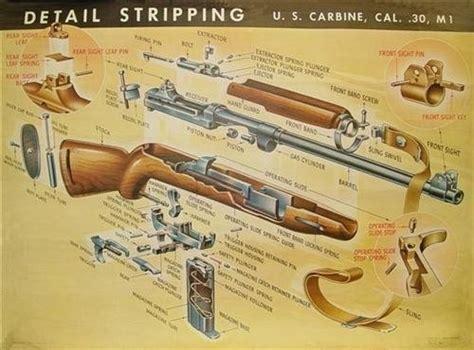 m1 carbine parts diagram friday gun a nostalgic look at the u s