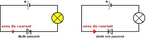 resistance diode passante cours de physique chimie sens du courant 233 lectrique maxicours