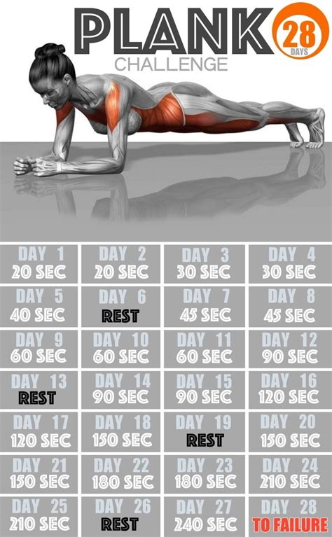 28 day challenge 28 day plank challenge to a completely new