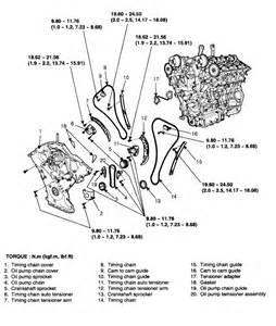 2014 hyundai sonata timing belt or chain autos post