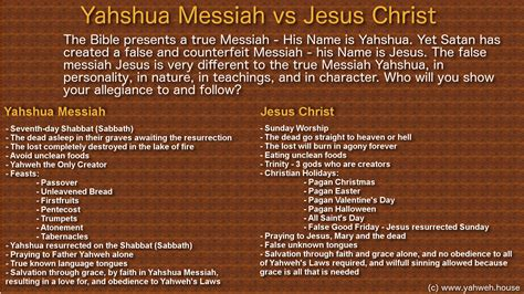 Mashiakh War Of The Messiah yahweh s house ministries yahweh the name above all names