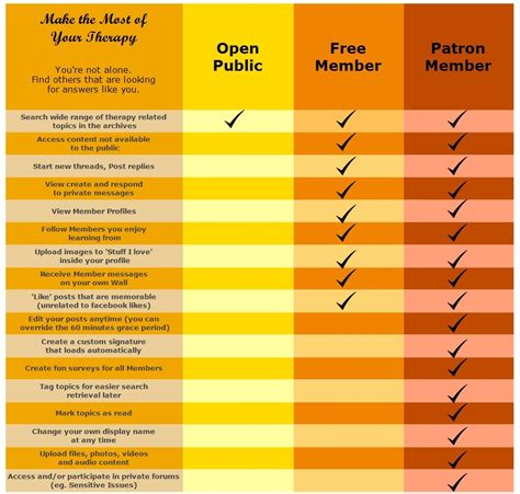 table comparison chart design a professional comparison chart pricing table