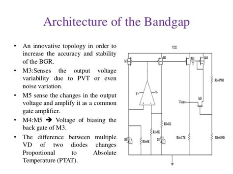 integrated circuits and components for bandgap references and temperature transducers integrated circuits and components for bandgap references and temperature transducers 28
