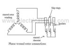 starting methods of three phase induction motors electricaleasy