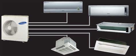 condizionatori a soffitto prezzi aerazione forzata condizionatore a soffitto daikin