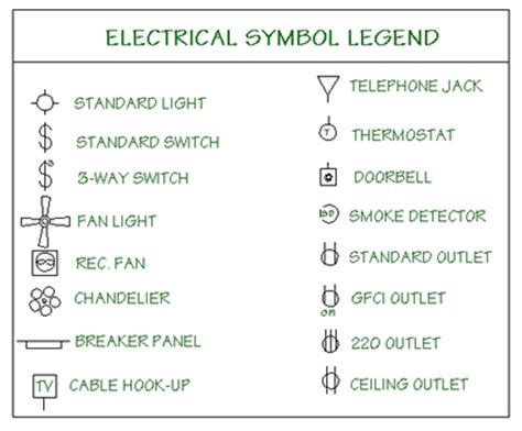 house plan electrical symbols house plans bluprints home plans garage plans and vacation homes