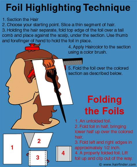 how to section hair the foil hair highlightging procedure and basics of