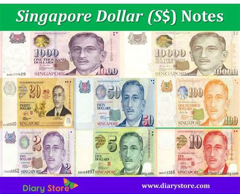 Singapore Dollar Sgd Cent Singapore Currency Diary