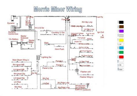 morris minor wiring diagram wiring diagram morris minor owners club