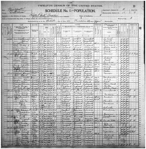 Us Census Search Franklin D Roosevelt In The U S Census Records National Archives