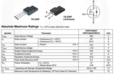 mosfet transistor operation pdf 33n25t datasheet pdf fairchild semiconductor datasheet 33n25t