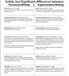 Argument And Persuasion Essay by Argument Vs Persuasion Political Science Liberty