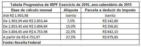 tabela retenco na fonte 2016 tabela irpf 2018 al 237 quotas e faixas de contribui 231 227 o