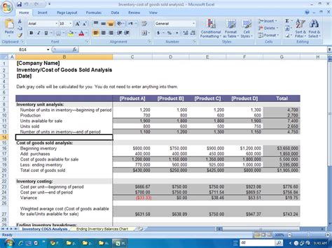 financial templates inventory cost of goods sold analysis